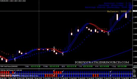 47# Trading System, Fx-Blood modified