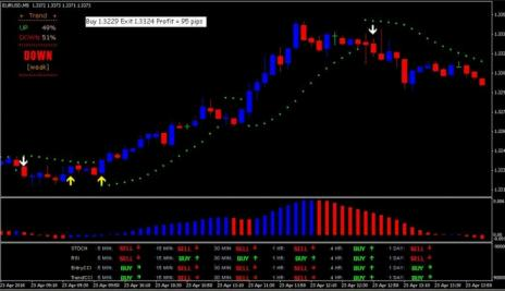 68# Trading System, No Brainer