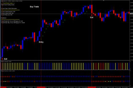 232# Trading System, RP